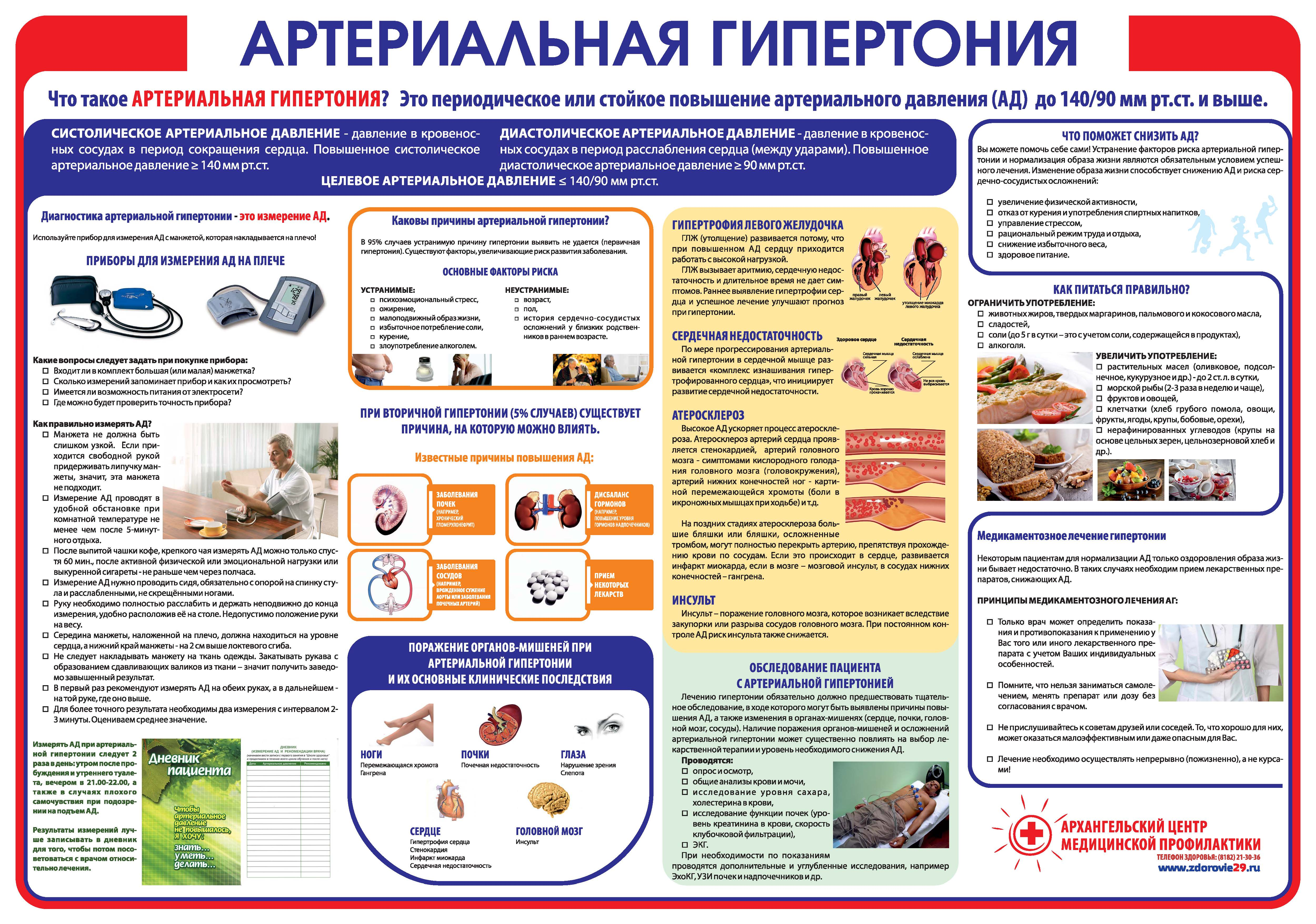 Плакат АРТЕРИАЛЬНАЯ ГИПЕРТОНИЯ | Служба медицинской профилактики ...