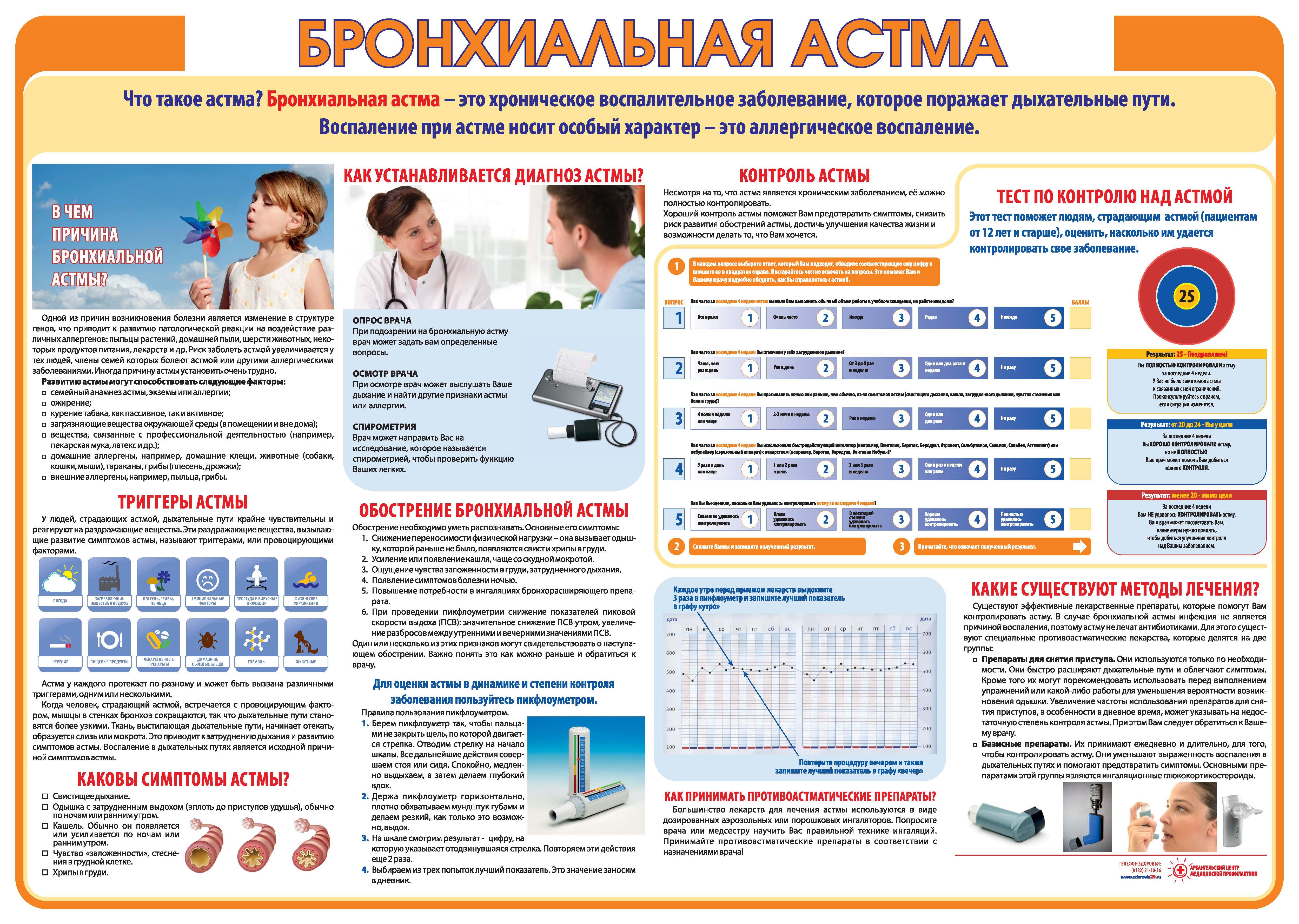 бронхиальная аллергия лечение
