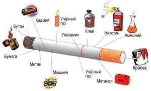 vred_kureniya-1